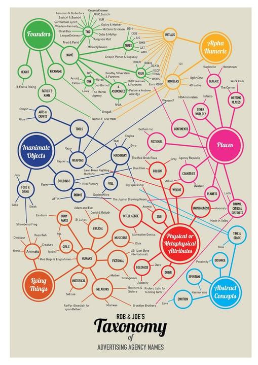taxonomyforwebsite_2.jpg
